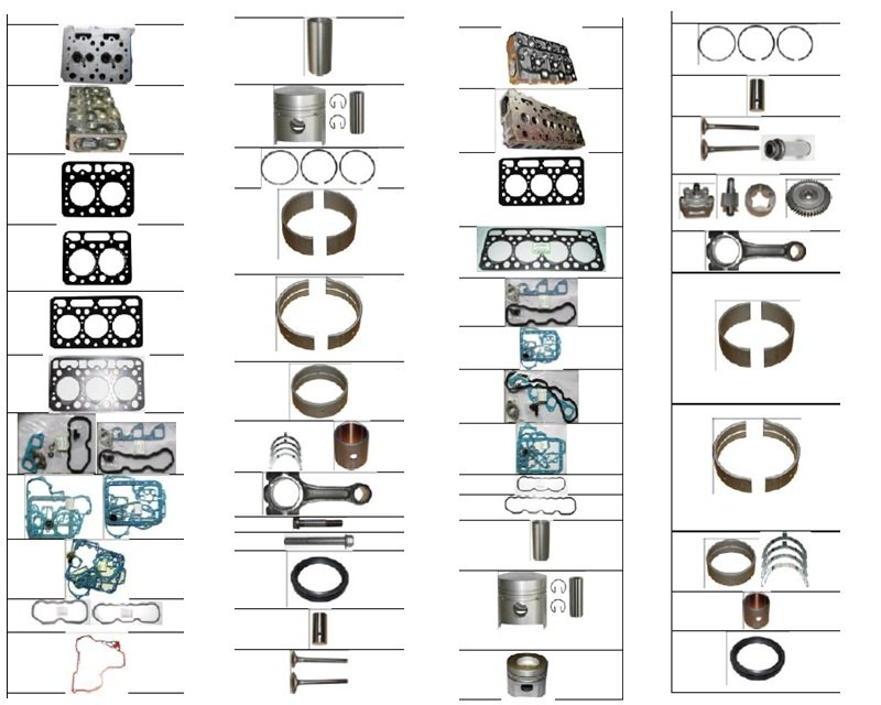 Kubota Резервни части за двигатели